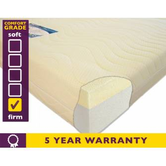 Win ANY mattress for any size bed!